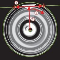 机器视觉检查透镜的成型精度案例