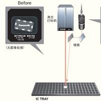机器视觉激光打标机位置补正应用案例